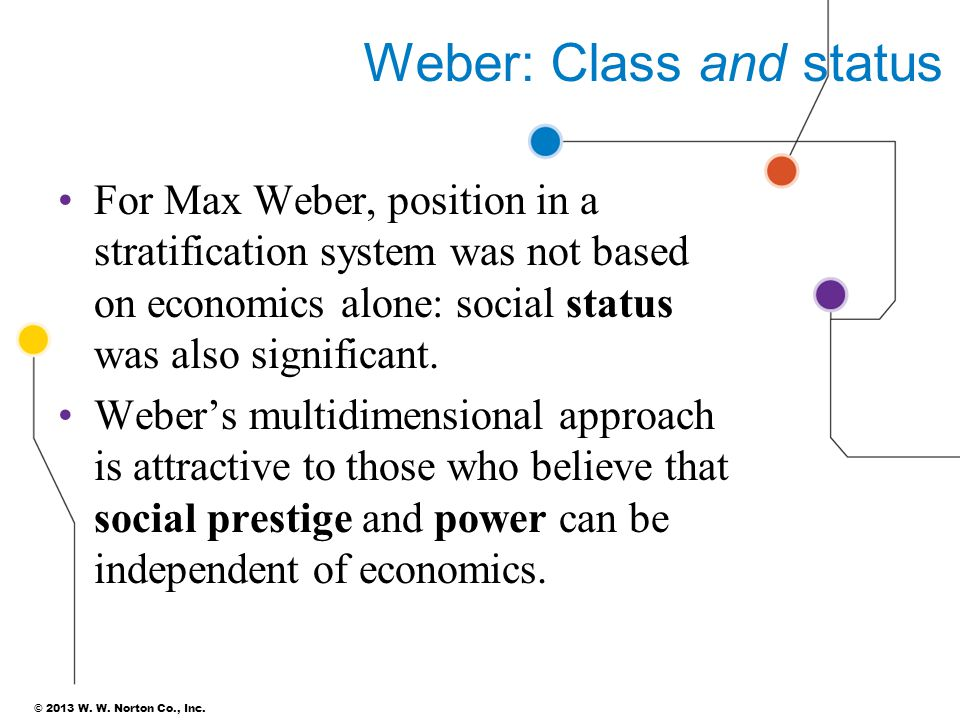 © 2013 W. W. Norton Co., Inc. Weber: Class and status For Max Weber, position in a stratification system was not based on economics alone: social stat