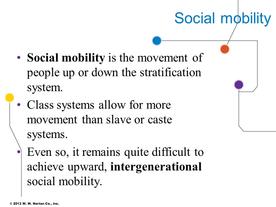 © 2013 W. W. Norton Co., Inc. Social mobility Social mobility is the movement of people up or down the stratification system. Class systems allow for