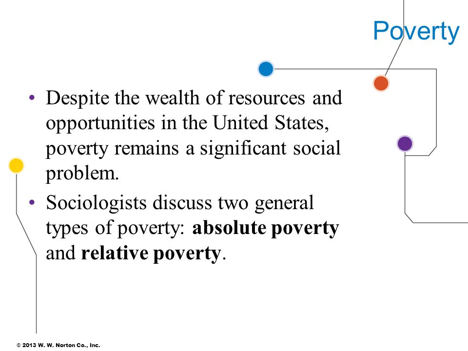 © 2013 W. W. Norton Co., Inc. Poverty Despite the wealth of resources and opportunities in the United States, poverty remains a significant social pro