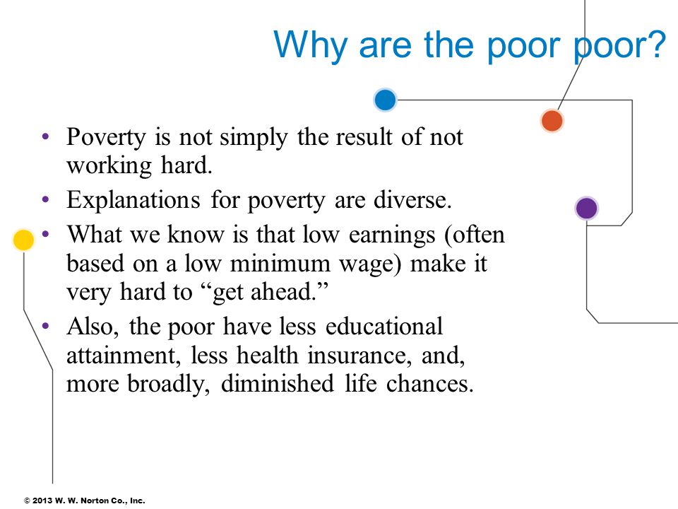 © 2013 W. W. Norton Co., Inc. Why are the poor poor? Poverty is not simply the result of not working hard. Explanations for poverty are diverse. What