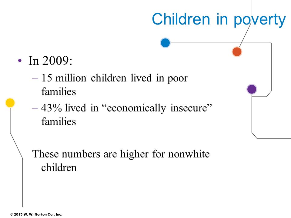 "© 2013 W. W. Norton Co., Inc. Children in poverty In 2009: –15 million children lived in poor families –43% lived in ""economically insecure"" families"