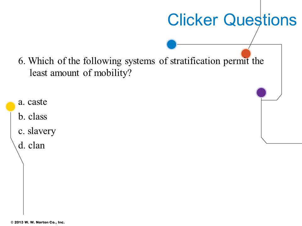 © 2013 W. W. Norton Co., Inc. Clicker Questions 6. Which of the following systems of stratification permit the least amount of mobility? a. caste b. c