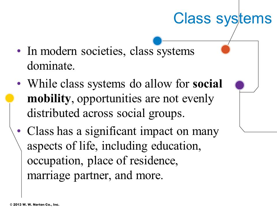 © 2013 W.W. Norton Co., Inc. Class systems In modern societies, class systems dominate.