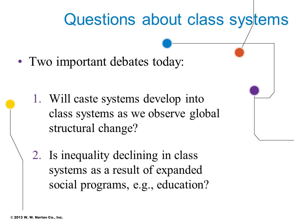 © 2013 W. W. Norton Co., Inc. Two important debates today: 1.Will caste systems develop into class systems as we observe global structural change? 2.I