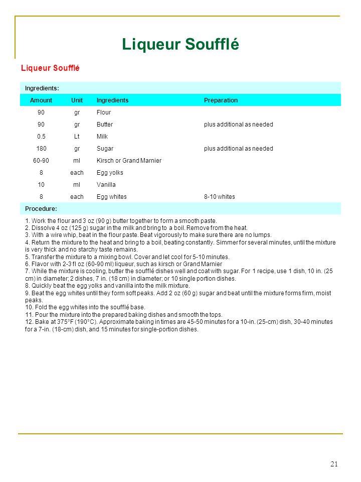 21 Liqueur Soufflé Ingredients: AmountUnitIngredientsPreparation 90grFlour 90grButterplus additional as needed 0.5LtMilk 180grSugarplus additional as