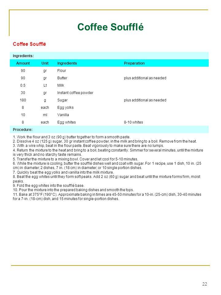 22 Coffee Soufflé Ingredients: AmountUnitIngredientsPreparation 90grFlour 90grButterplus additional as needed 0.5LtMilk 30grInstant coffee powder 180g