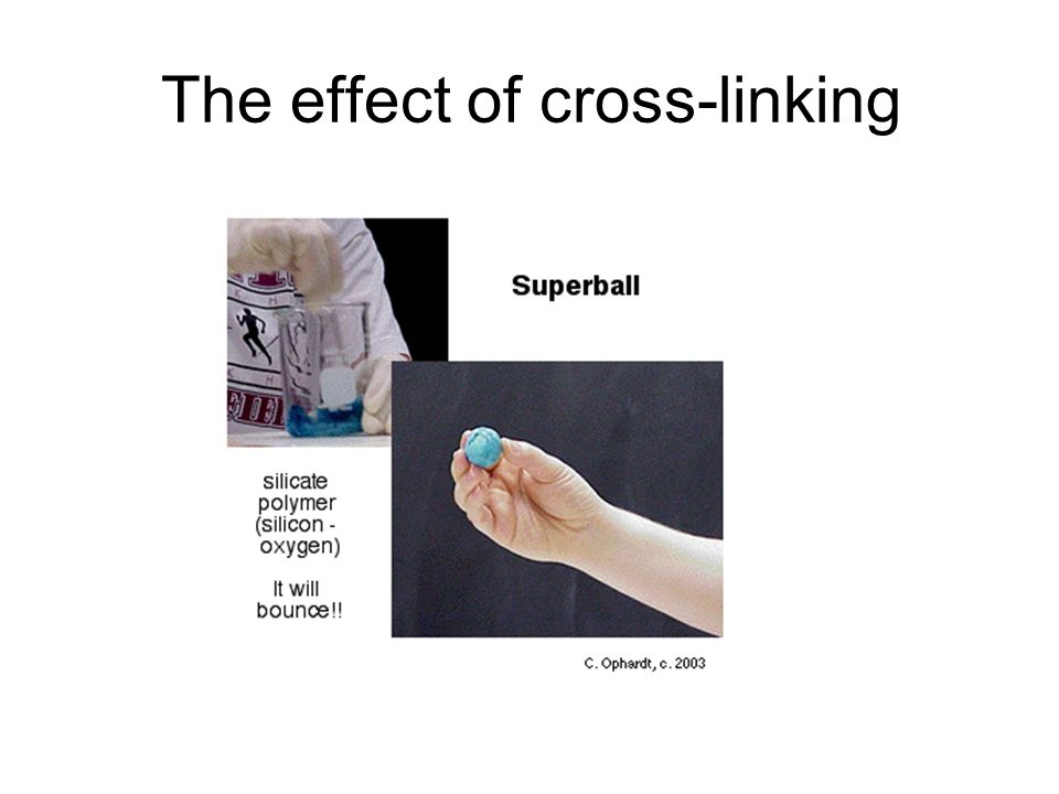 The effect of cross-linking