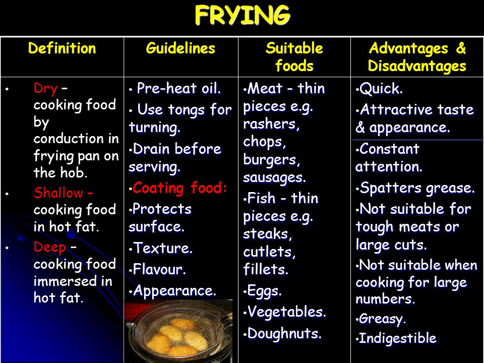 FRYING DefinitionGuidelinesSuitable foods Advantages & Disadvantages Dry – cooking food by conduction in frying pan on the hob. Shallow – cooking food