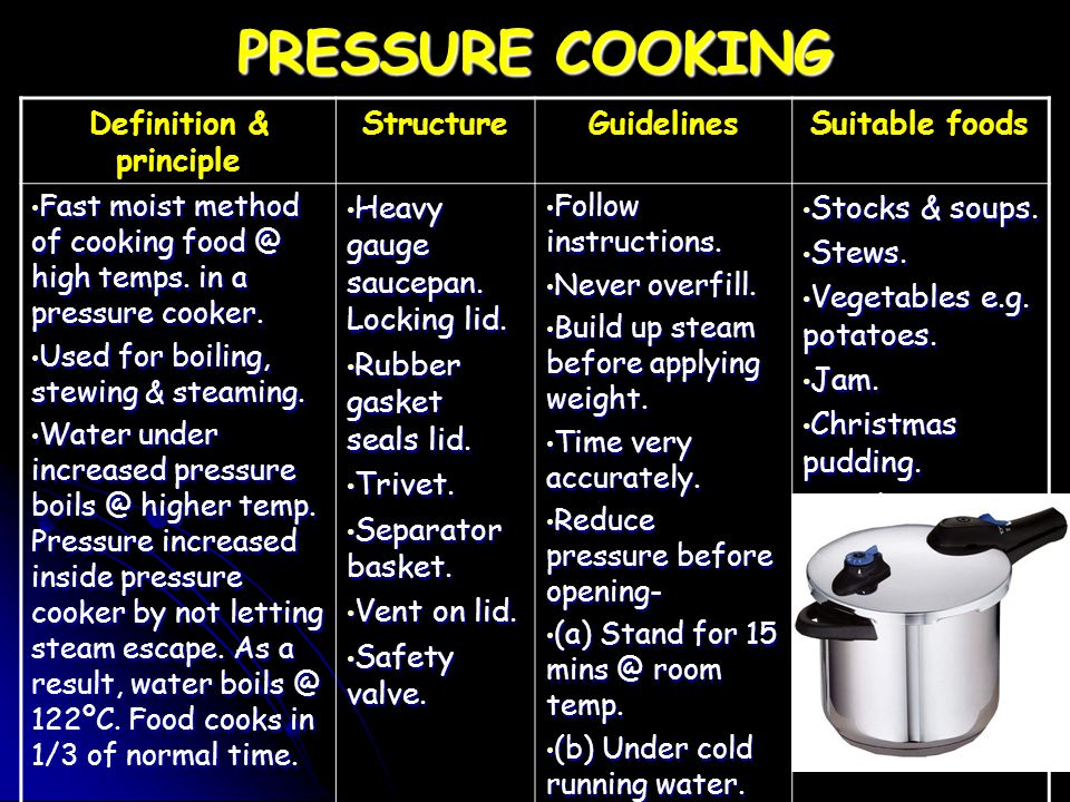 PRESSURE COOKING Definition & principle StructureGuidelinesSuitable foods Fast moist method of cooking food @ high temps. in a pressure cooker. Fast m