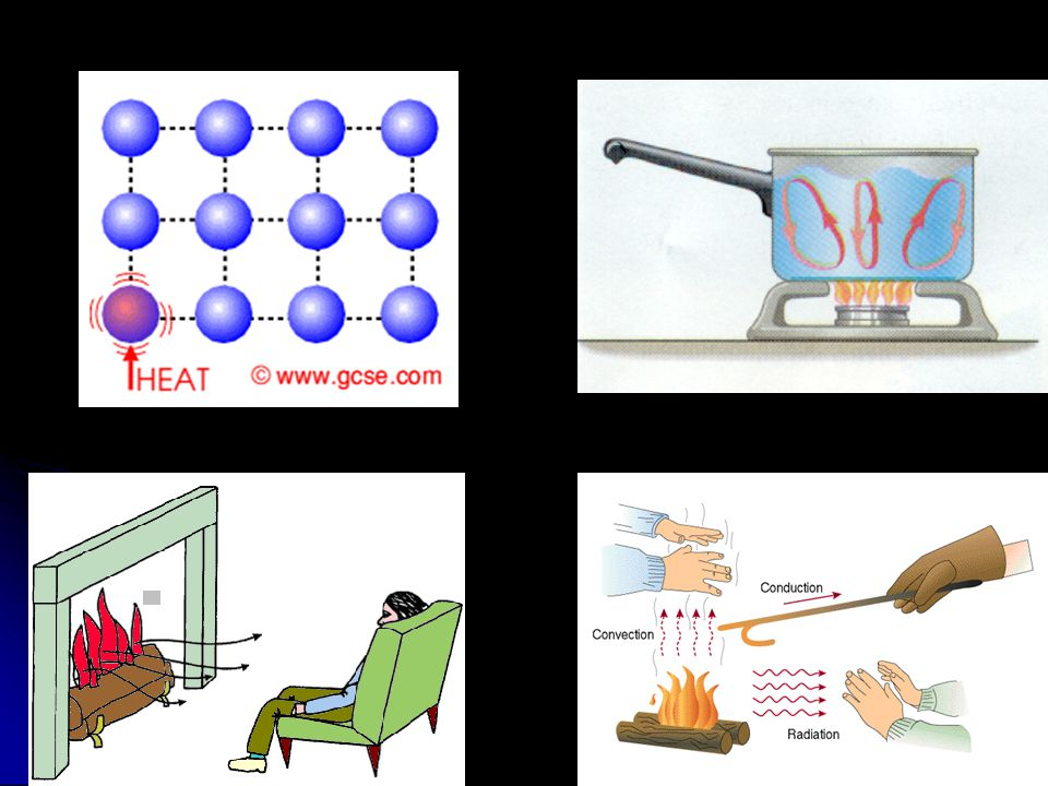 METHODS OF COOKING Moist Methods: Boiling, Simmering, Poaching, Stewing, Braising, Steaming, Pressure cooking.
