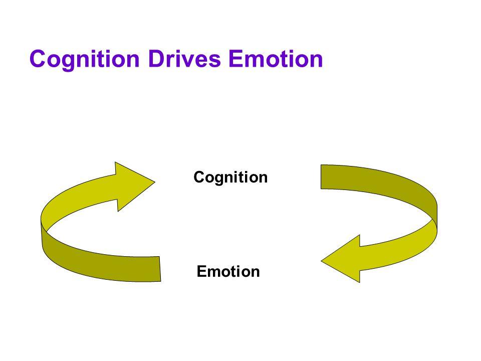 Cognition Drives Emotion Cognition Emotion