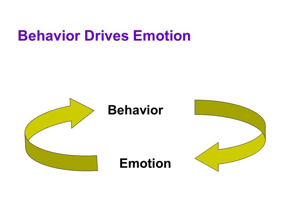 Behavior Drives Emotion Behavior Emotion