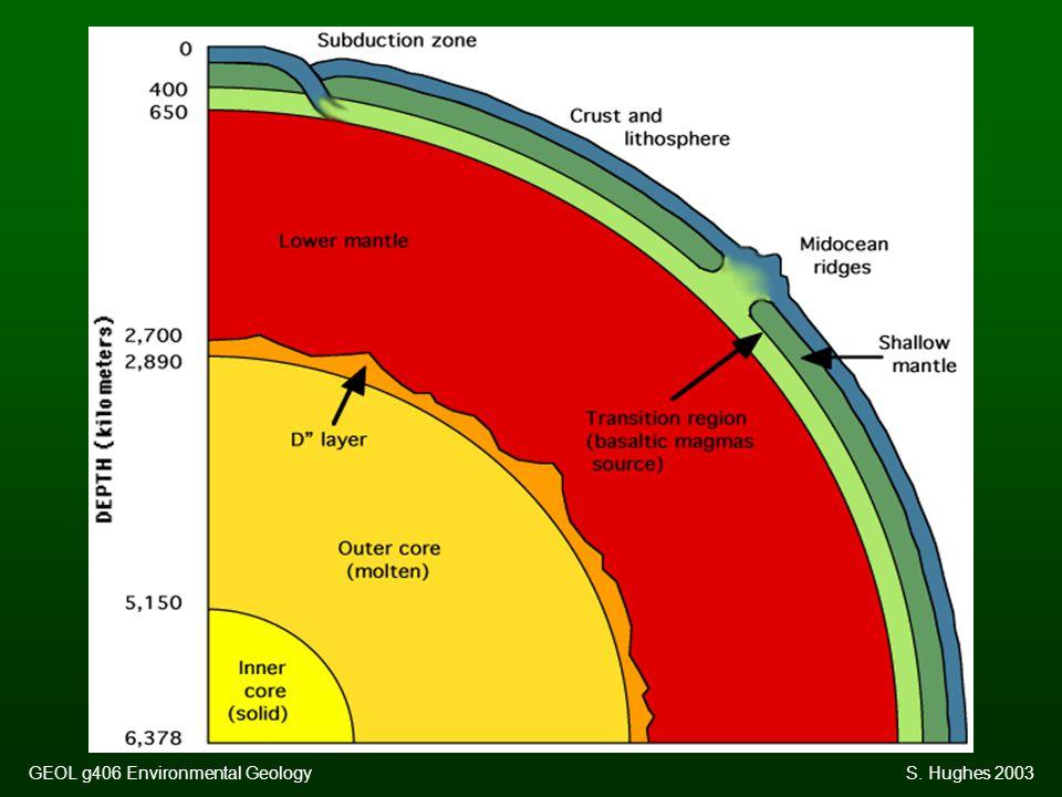GEOL g406 Environmental GeologyS. Hughes 2003
