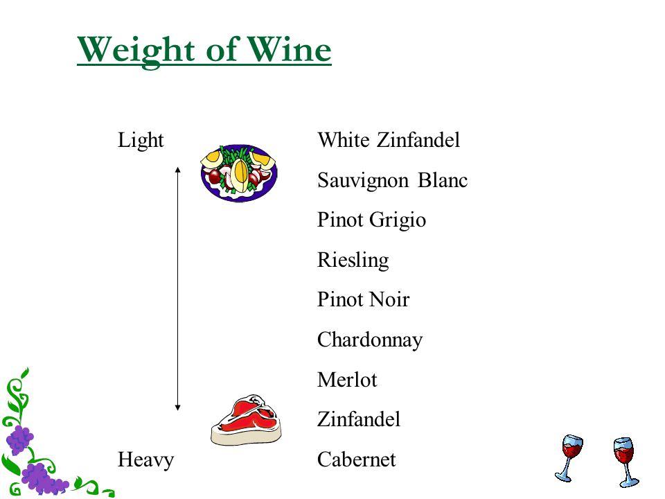 Weight of Wine LightWhite Zinfandel Sauvignon Blanc Pinot Grigio Riesling Pinot Noir Chardonnay Merlot Zinfandel HeavyCabernet