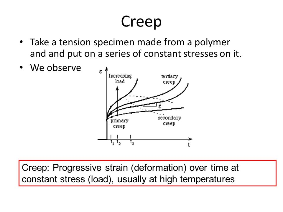 Creep Take a tension specimen made from a polymer and and put on a series of constant stresses on it. We observe Creep: Progressive strain (deformatio