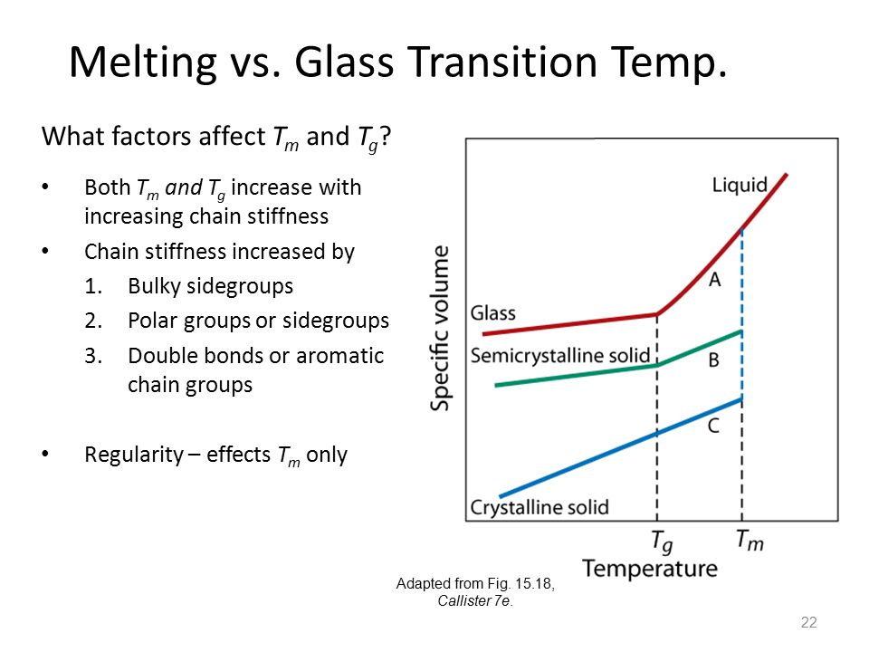 Melting vs.Glass Transition Temp. What factors affect T m and T g .