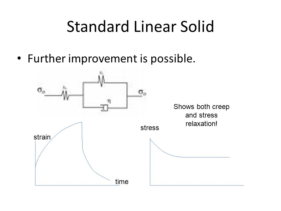 Standard Linear Solid Further improvement is possible.