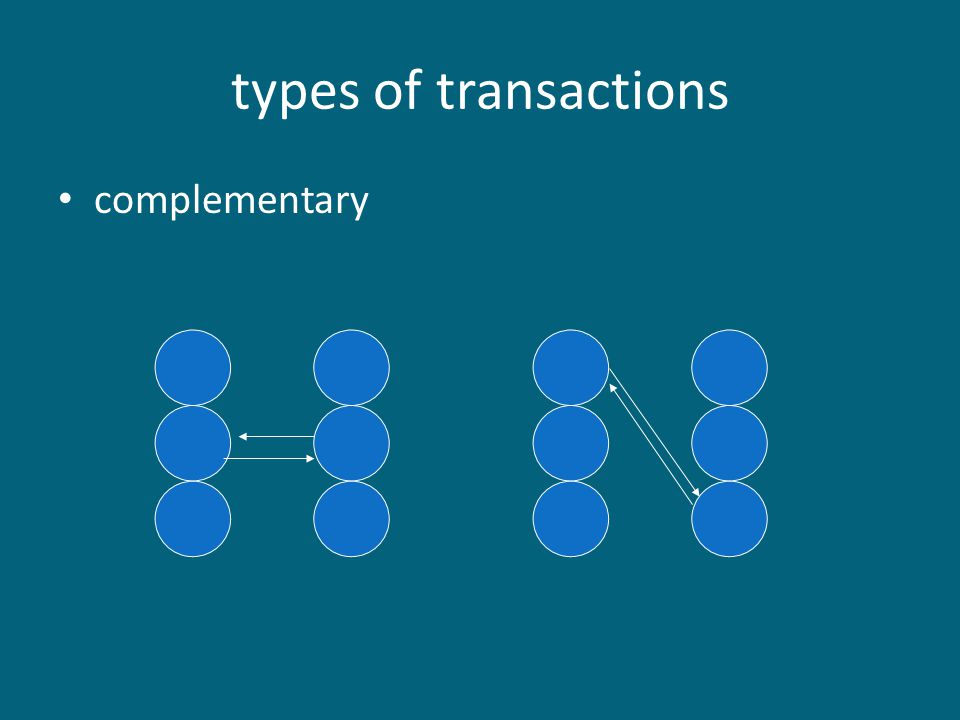 types of transactions complementary