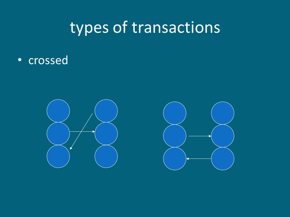 types of transactions crossed