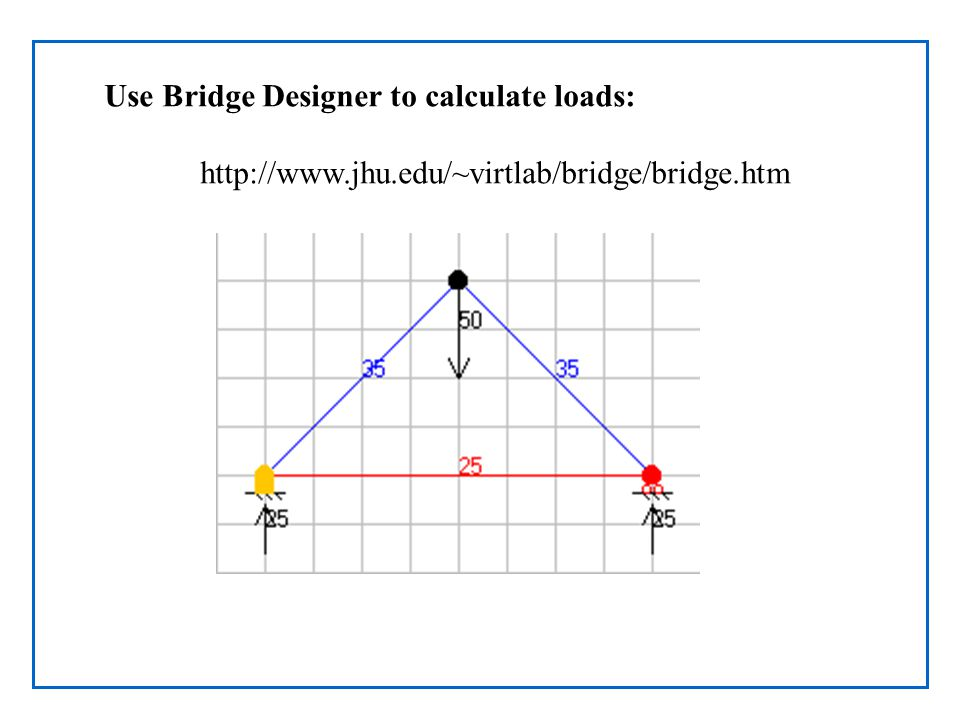 Use Bridge Designer to calculate loads: http://www.jhu.edu/~virtlab/bridge/bridge.htm