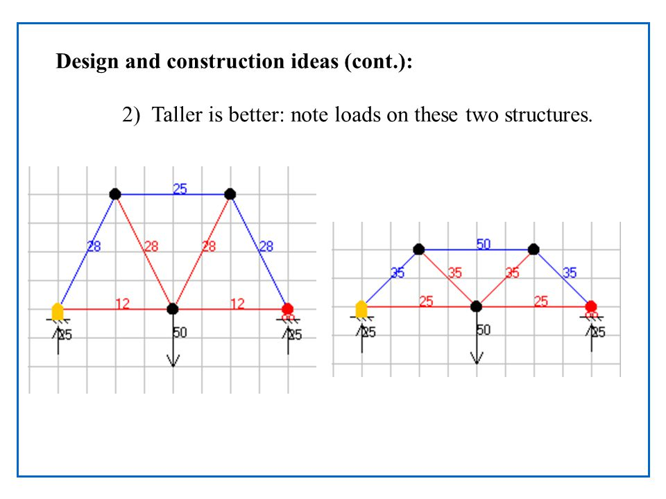 Design and construction ideas (cont.): 2) Taller is better: note loads on these two structures.