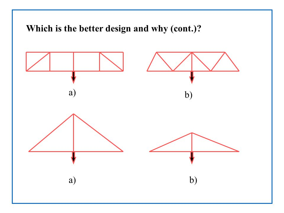 Which is the better design and why (cont.) a) b) a)b)