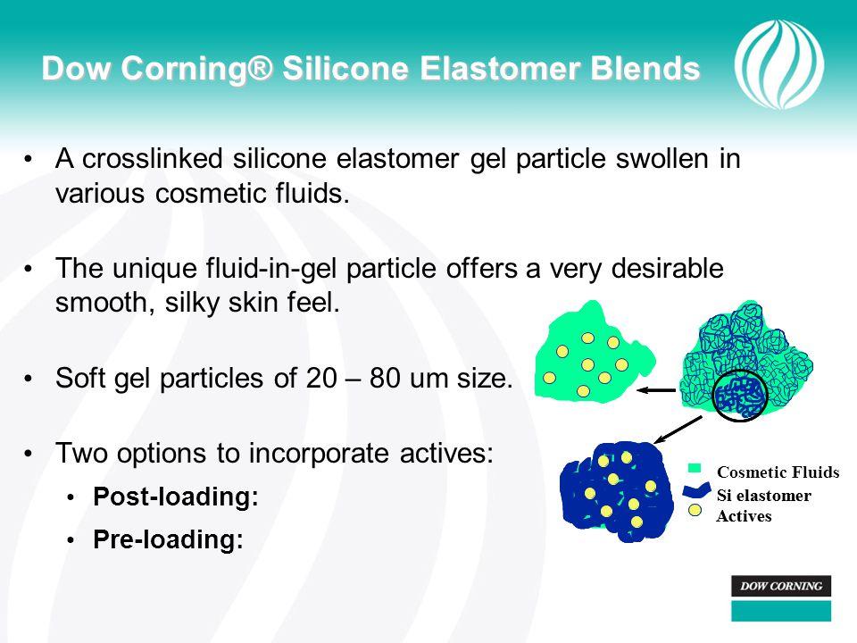 A crosslinked silicone elastomer gel particle swollen in various cosmetic fluids.