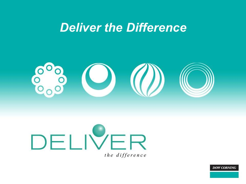 Why Delivery Systems The market's growing at a double digit rate Consumers demand convenience (multifunctionality), healthful/youthful appearance (well being), natural ingredients (vitamins, botanicals) and environmental protection (antioxidants, UV/sun blocks) — active ingredients can meet these expectations Delivery technologies are formulation specific — few suppliers are consolidating multiple technologies under one offering