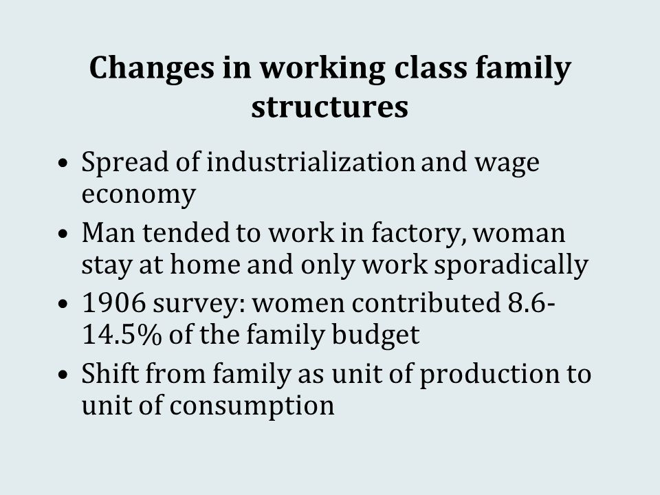 Changes in working class family structures Spread of industrialization and wage economy Man tended to work in factory, woman stay at home and only work sporadically 1906 survey: women contributed 8.6- 14.5% of the family budget Shift from family as unit of production to unit of consumption