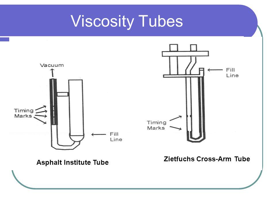 Consistency Tests/ Viscosity Viscosity: the ratio between the applied shear stress and the rate of shear. Viscosity: Resistance of a fluid to flow. Ab