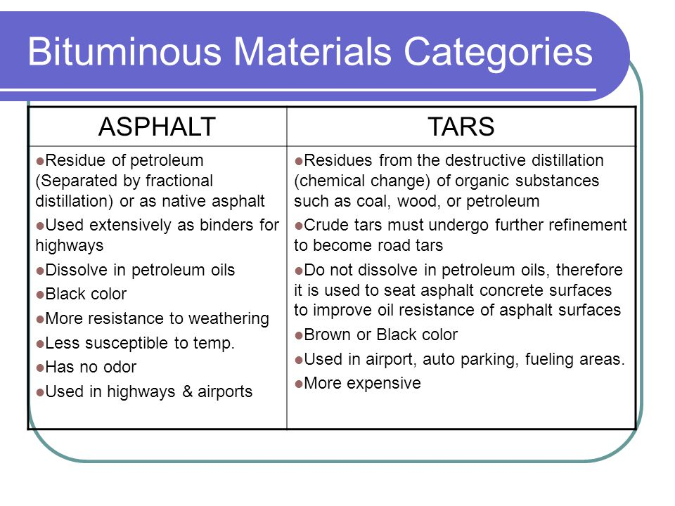 Bituminous Materials Categories ASPHALTTARS Residue of petroleum (Separated by fractional distillation) or as native asphalt Used extensively as binders for highways Dissolve in petroleum oils Black color More resistance to weathering Less susceptible to temp.