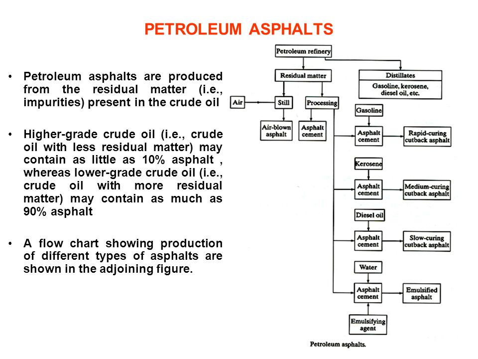 PETROLEUM ASPHALTS Petroleum asphalts are produced from the residual matter (i.e., impurities) present in the crude oil Higher-grade crude oil (i.e.,