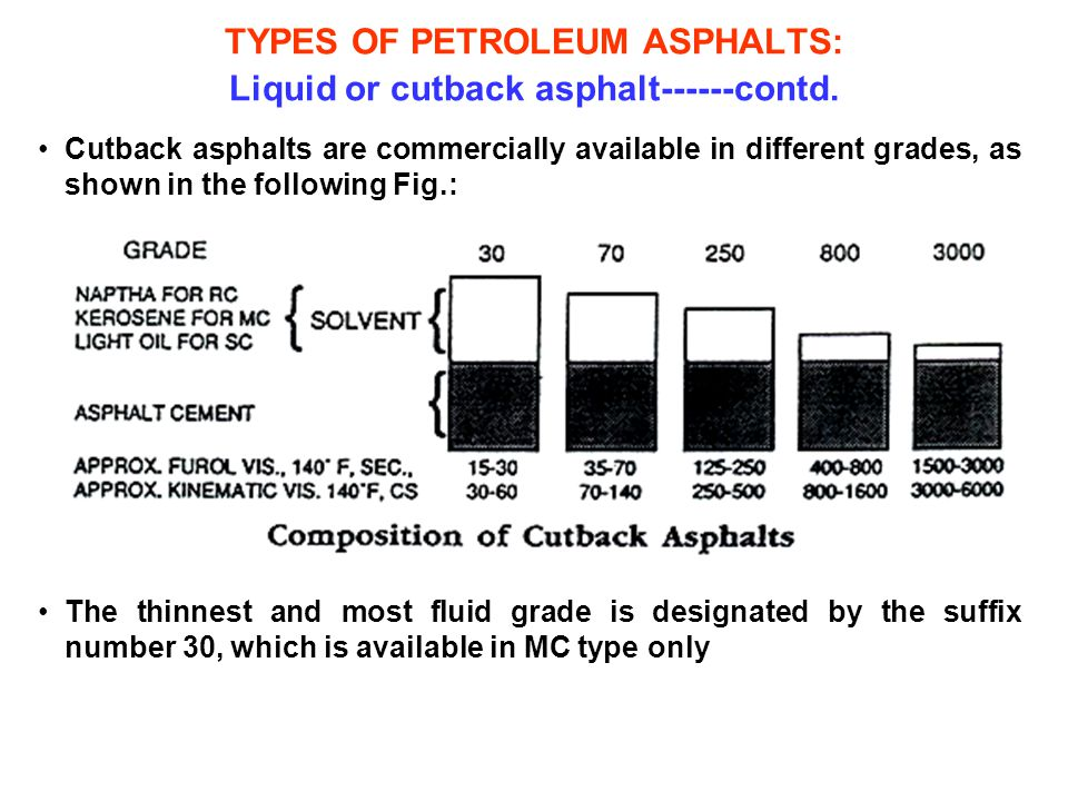 TYPES OF PETROLEUM ASPHALTS: Liquid or cutback asphalt------contd. Cutback asphalts are commercially available in different grades, as shown in the fo