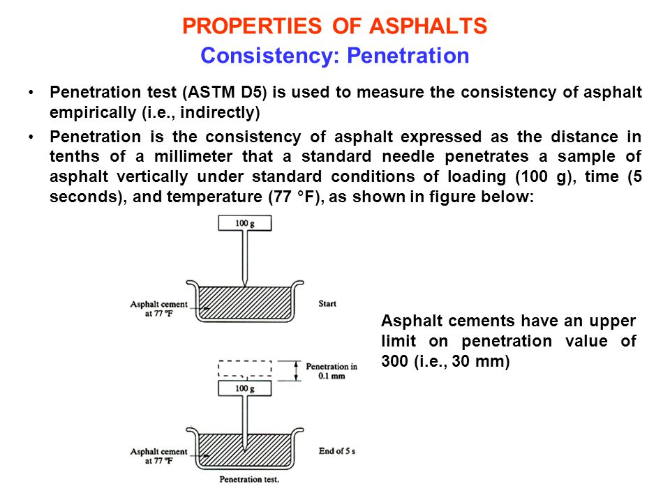 PROPERTIES OF ASPHALTS Consistency: Penetration Penetration test (ASTM D5) is used to measure the consistency of asphalt empirically (i.e., indirectly