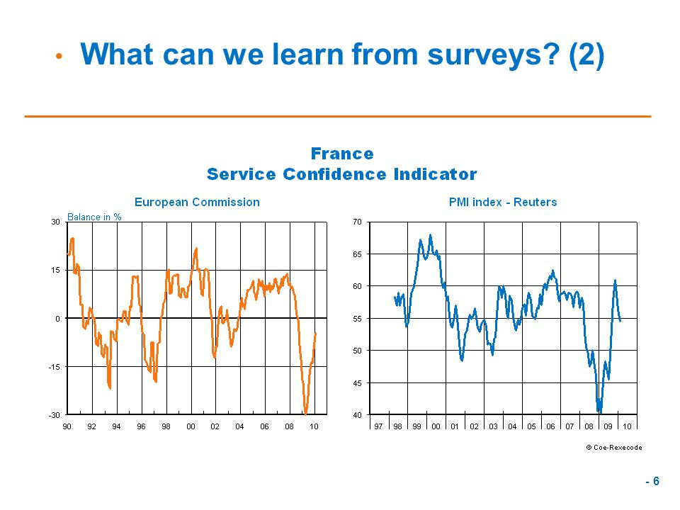 - 6 What can we learn from surveys? (2)
