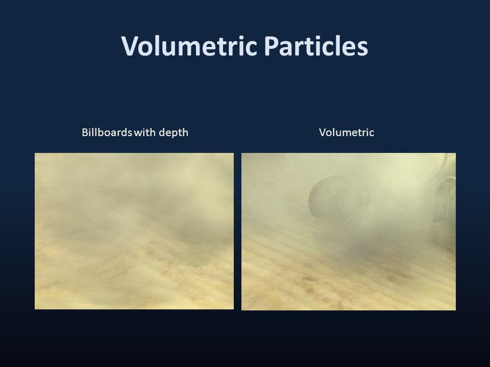 Volumetric Particles Billboards with depthVolumetric