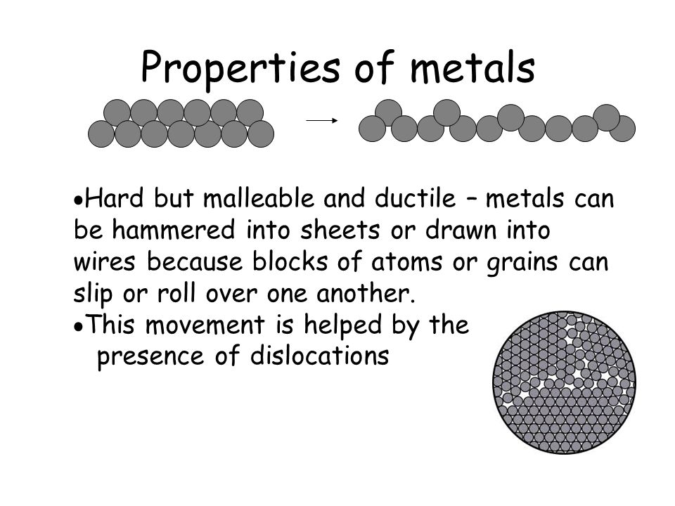 Properties of metals Hard but malleable and ductile – metals can be hammered into sheets or drawn into wires because blocks of atoms or grains can slip or roll over one another.