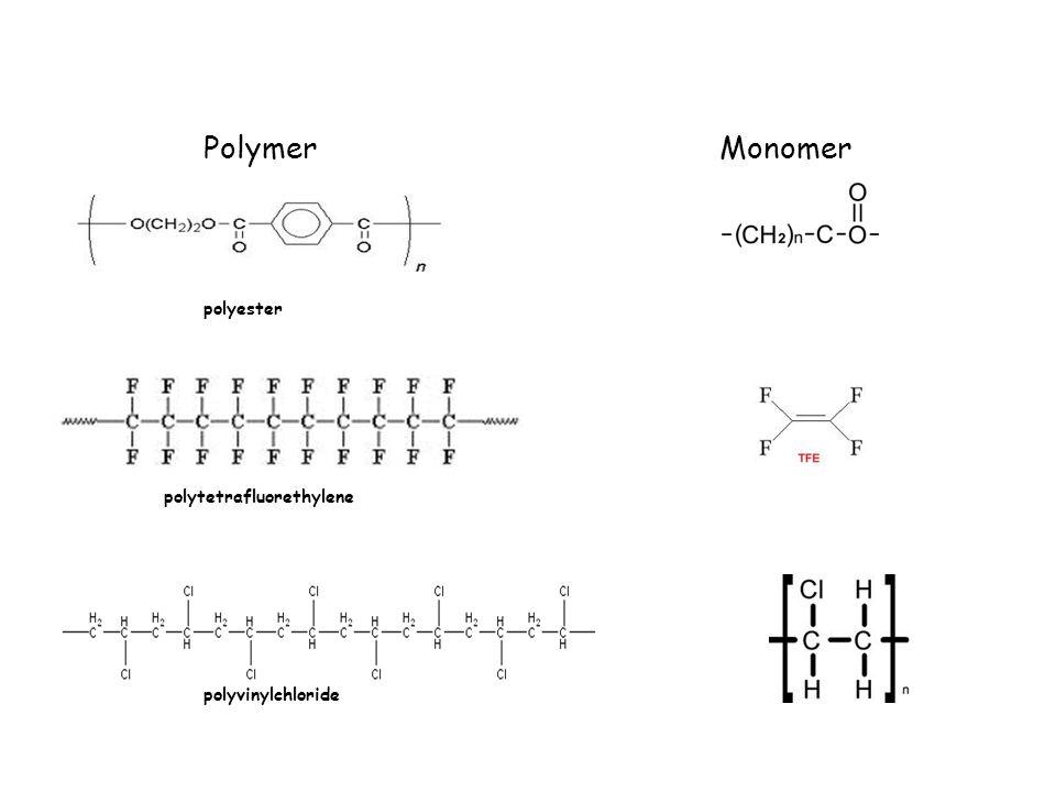 polyester polytetrafluorethylene polyvinylchloride PolymerMonomer