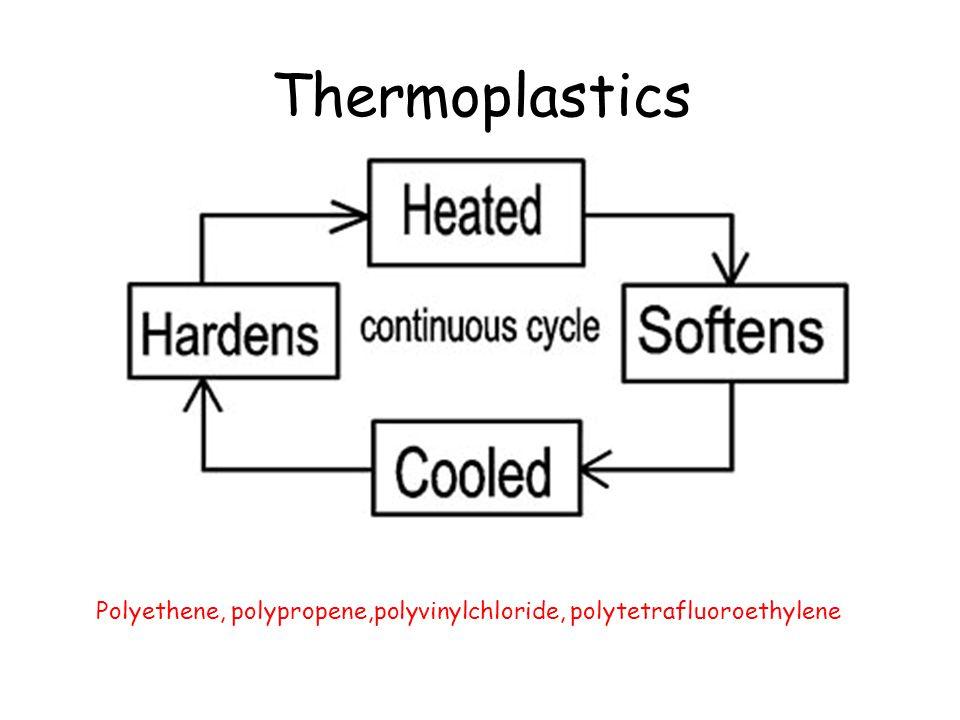 Thermoplastics Polyethene, polypropene,polyvinylchloride, polytetrafluoroethylene