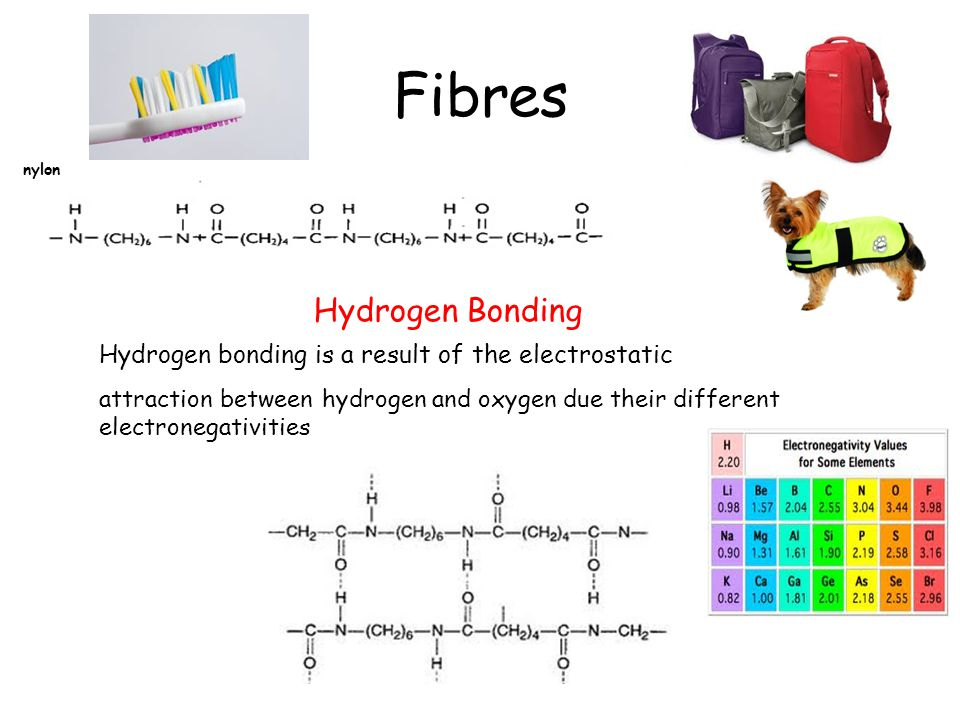 Fibres nylon Hydrogen Bonding Hydrogen bonding is a result of the electrostatic attraction between hydrogen and oxygen due their different electronegativities