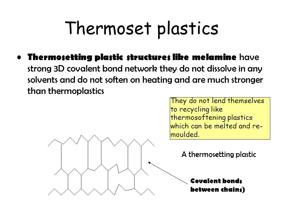 Thermoset plastics Thermosetting plastic structures like melamine have strong 3D covalent bond network they do not dissolve in any solvents and do not soften on heating and are much stronger than thermoplastics A thermosetting plastic Covalent bonds between chains) They do not lend themselves to recycling like thermosoftening plastics which can be melted and re- moulded.