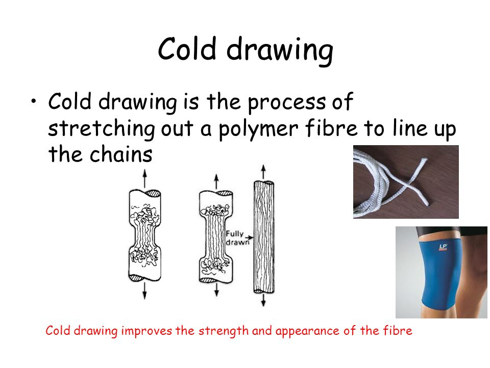 Cold drawing Cold drawing is the process of stretching out a polymer fibre to line up the chains Cold drawing improves the strength and appearance of the fibre