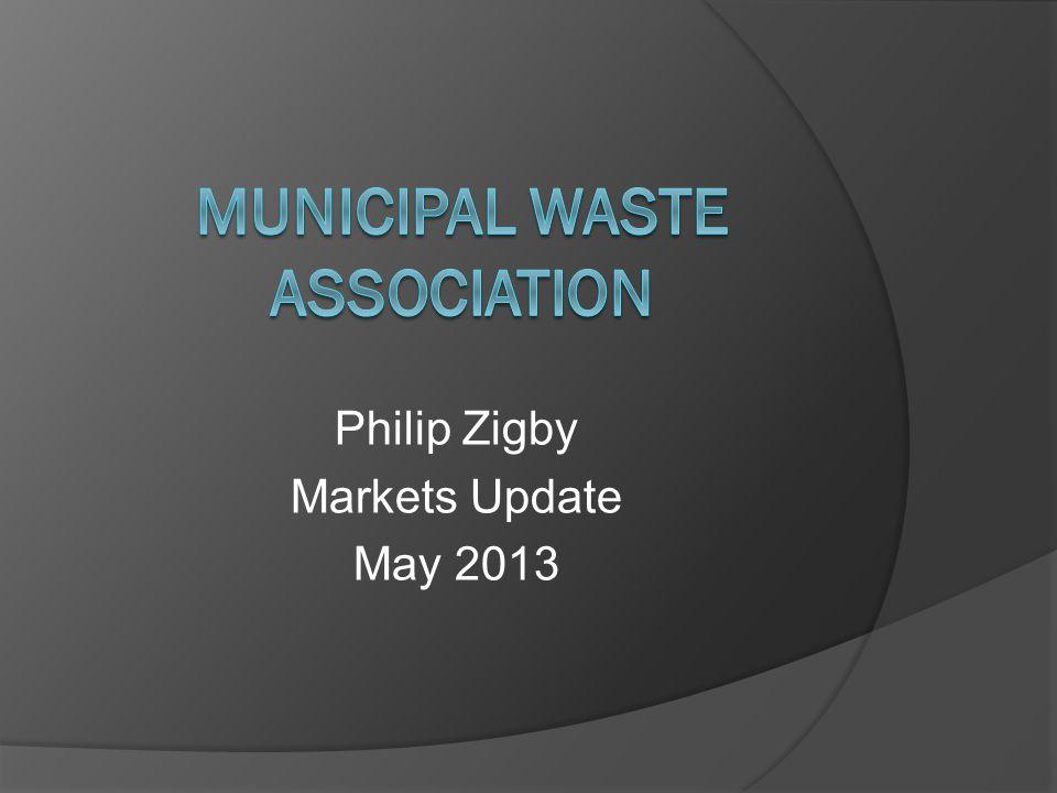 Philip Zigby Markets Update May 2013