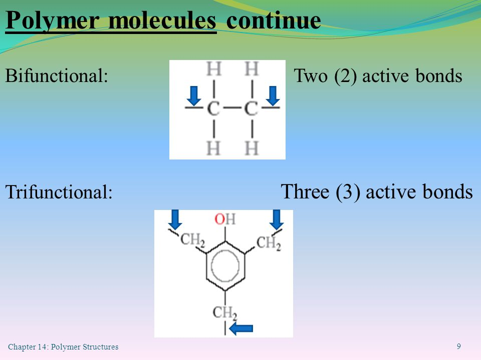 Chapter 14: Polymer Structures 40 Polymer Crystallinity continue… Where,  s =Density of specimen  a =Density of totally amorphous polymer  c =Density of perfectly crystalline polymer