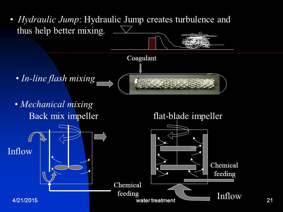 4/21/2015water treatment21 Hydraulic Jump: Hydraulic Jump creates turbulence and thus help better mixing. Mechanical mixing In-line flash mixing Inflo