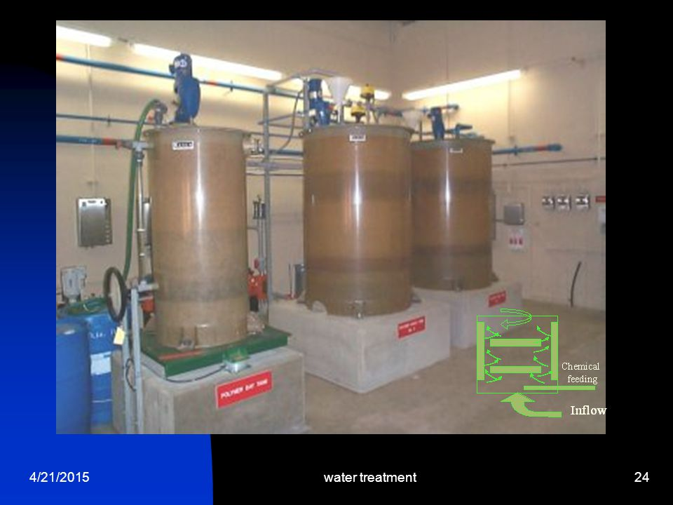 4/21/2015water treatment24