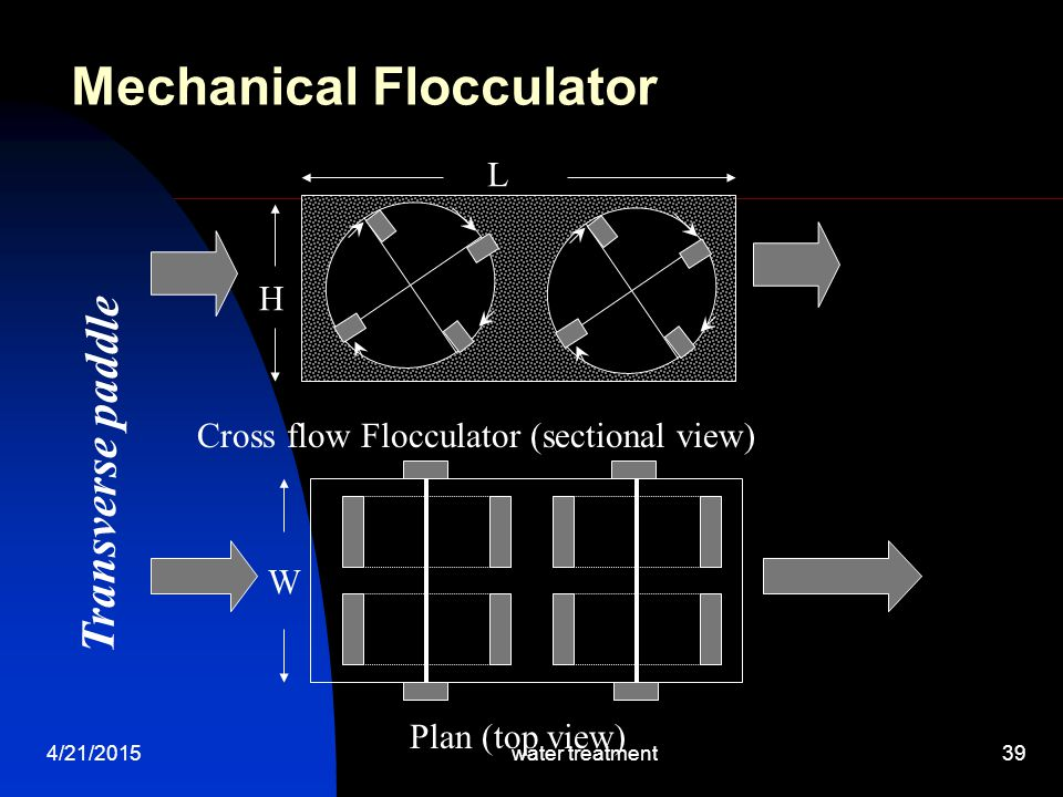 4/21/2015water treatment39 Cross flow Flocculator (sectional view) Plan (top view) Transverse paddle L H W Mechanical Flocculator