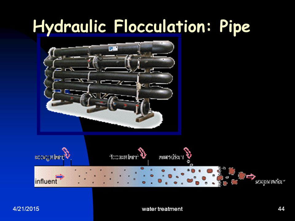 4/21/2015water treatment44 Hydraulic Flocculation: Pipe