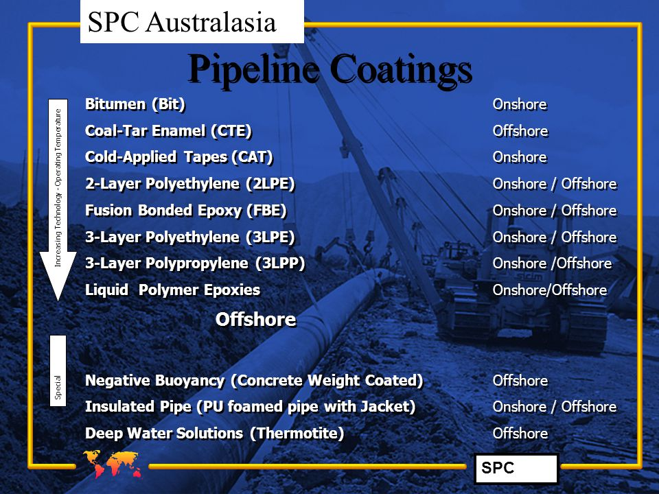 SPC SPC Australasia Review of Pipeline coatings used in Australia : -Yellow Jacket – ( 2 layer HDPE coating ) a soft mastic with a PE Outer jacket -FBE ( Fusion Bonded Epoxy) Powder -Trilaminate or Three layer PE coating consisting of: -1 st Layer – FBE -2 nd Layer – Tie adhesive -3 rd Layer –PE jacket Slide 4/20