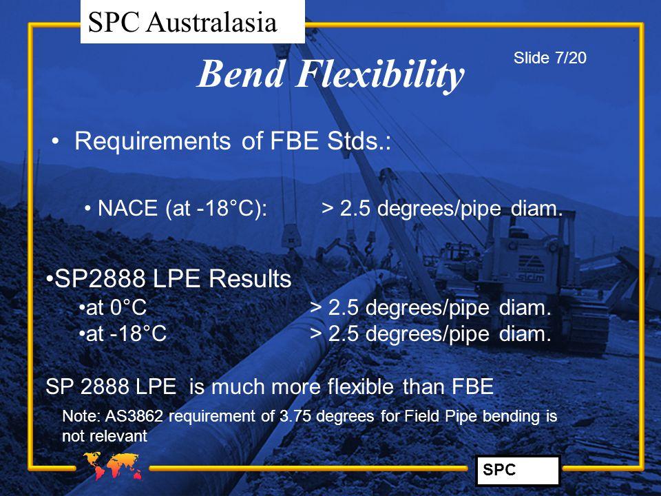SPC SPC Australasia Impact Resistance Requirements of FBE Stds.
